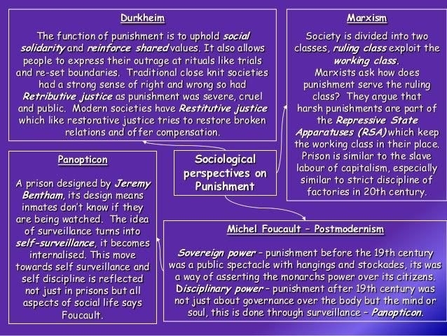 positivist perspective on deviance