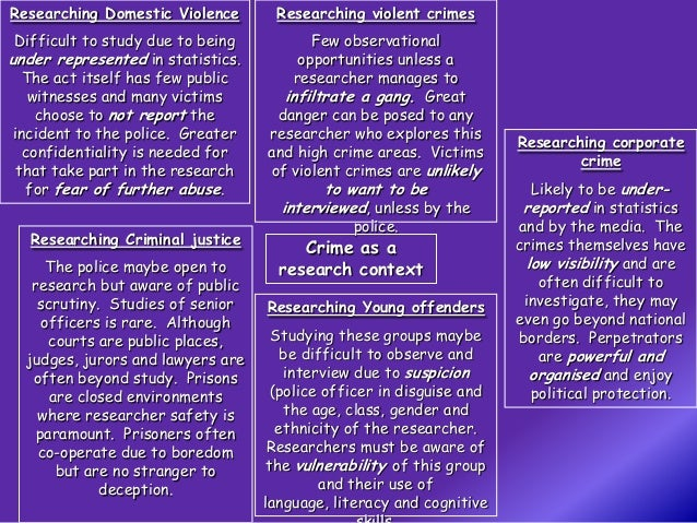 Deviant And Crimes Essay Typer - image 2