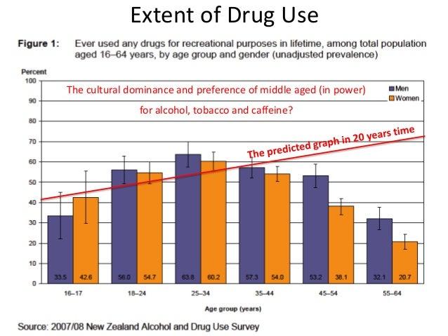 cons of drug testing welfare recipients