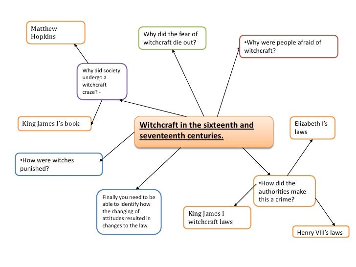 the changes in crime and punishment throughout history Economic change, 1866-1980 crime and punishment : worksheets for gcse history : 1 crime and punishment in the middle ages.