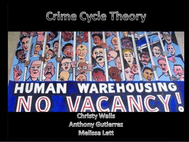 Theories of crime final