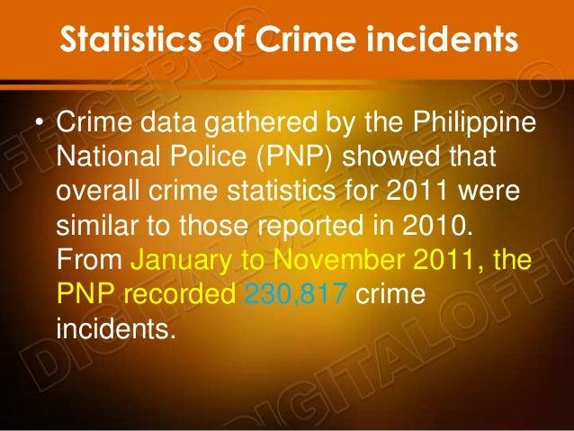 Philippines in Figures