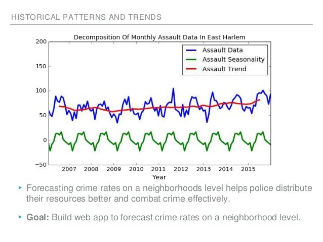 Crime presentation