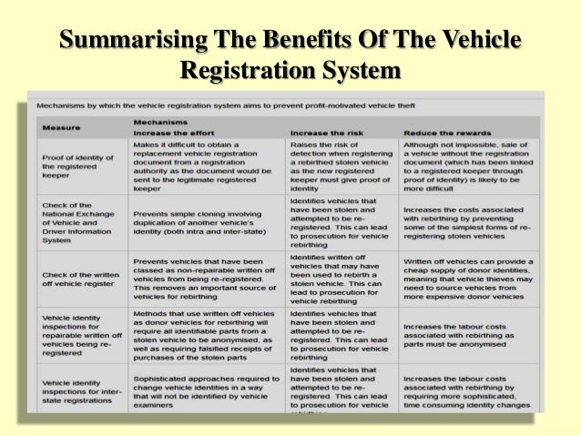 vehicle registration system This paper examines the crime prevention measures embedded in the australian  vehicle registration system it builds upon a body of existing.