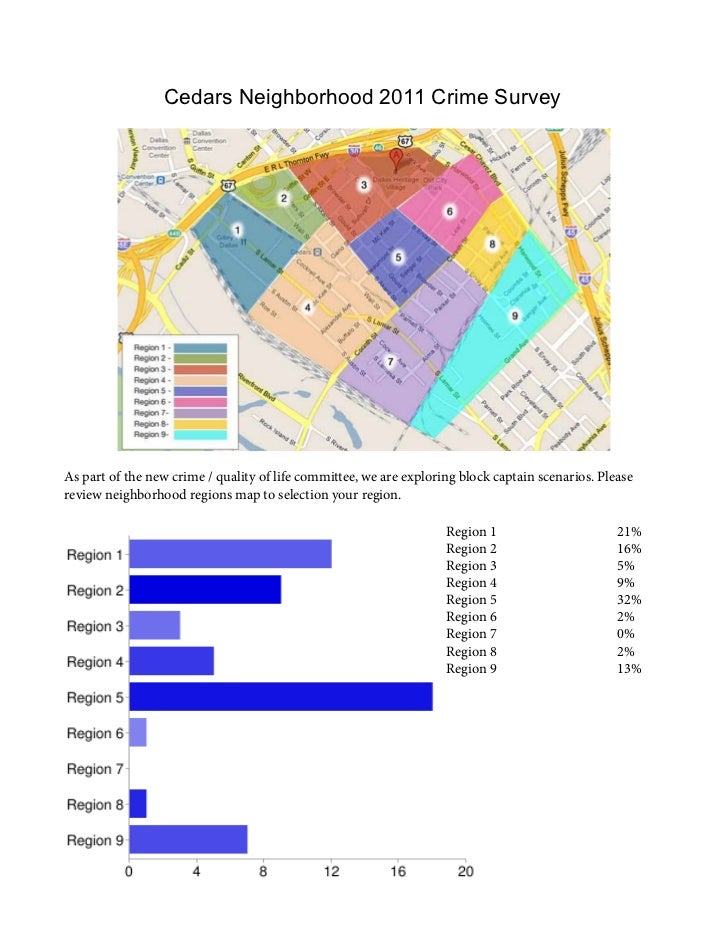 Cedars Neighborhood 2011 Crime SurveyAs part of the new crime / quality of life committee, we are exploring block captain ...