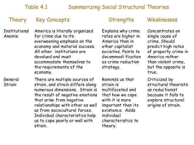 How does social disorganization contribute to organized crime