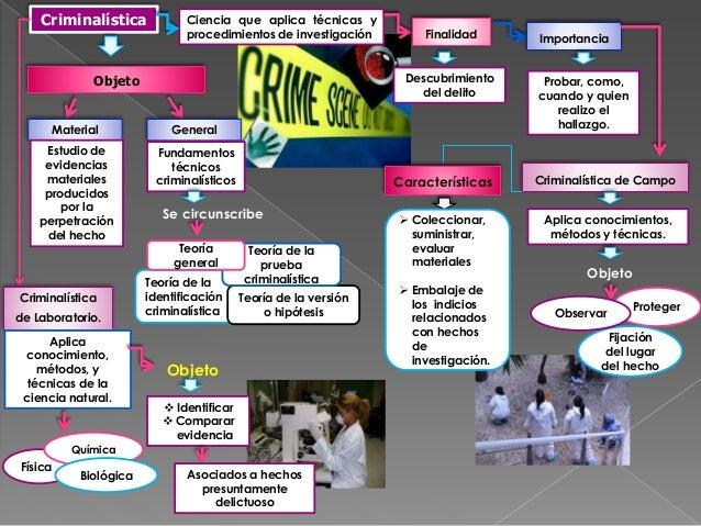 Criminalística Ciencia que aplica técnicas y  procedimientos de investigación Finalidad  Descubrimiento  del delito  Impor...