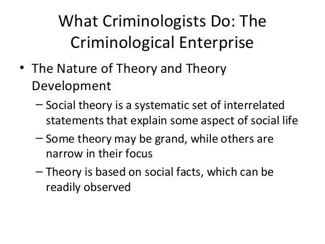Positivist school (criminology)