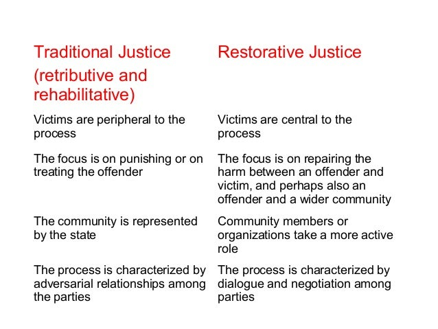 perspectives of justice essay Period 2 cst synthesis reflection cst &amp the criminal justice system i am convinced that imprisonment is a way of pretending to solve the problem of crime it does nothing for the victims of crime, but perpetuates the idea of retribution, thus maintaining the endless cycle of violence in our culture.