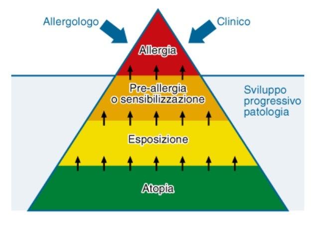 Dermatite di atopic con uninfezione fungosa