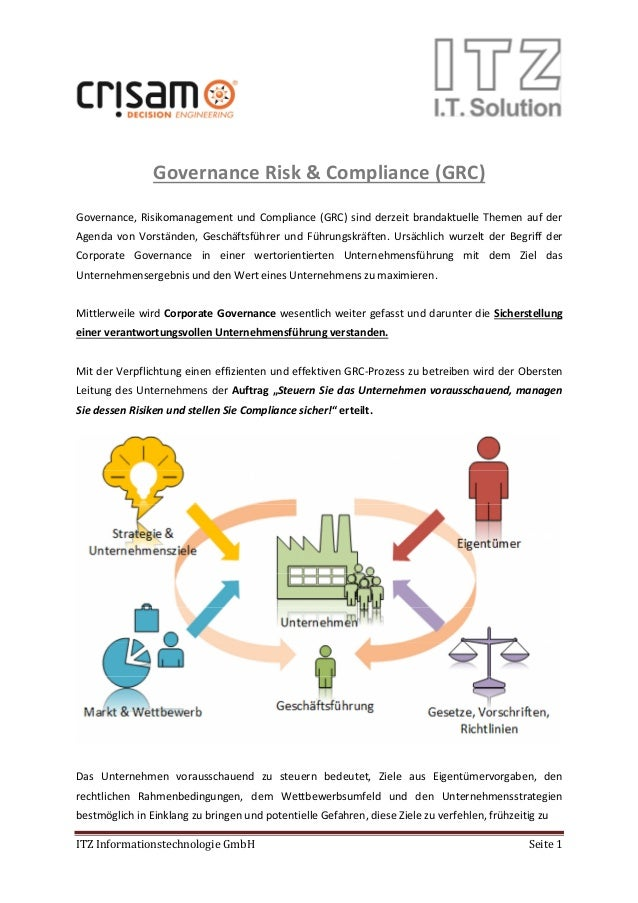 ITZ Informationstechnologie GmbH Seite 1 Governance Risk & Compliance (GRC) Governance, Risikomanagement und Compliance (G...