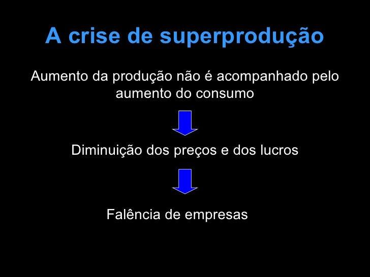 Crise De 29 Slide 3
