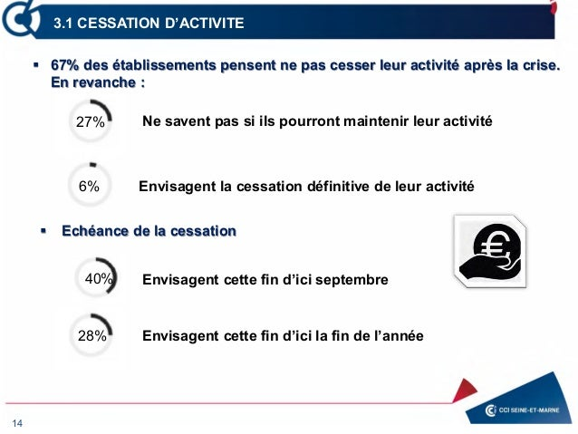14 3.1 CESSATION D'ACTIVITE 6% Envisagent la cessation définitive de leur activité Envisagent cette fin d'ici septembre  ...