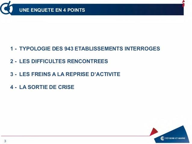 UNE ENQUETE EN 4 POINTS 3 1 - TYPOLOGIE DES 943 ETABLISSEMENTS INTERROGES 2 - LES DIFFICULTES RENCONTREES 3 - LES FREINS A...