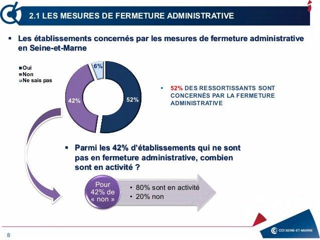 8 2.1 LES MESURES DE FERMETURE ADMINISTRATIVE  52% DES RESSORTISSANTS SONT CONCERNÉS PAR LA FERMETURE ADMINISTRATIVE 52%4...