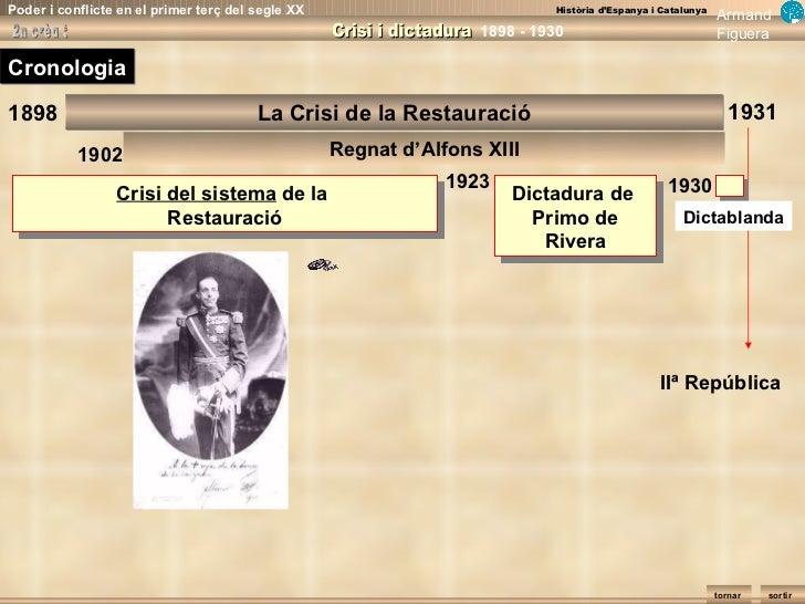 Cronologia 1898 1902 1931 1930 1923 Regnat d'Alfons XIII La Crisi de la Restauració Dictadura de  Primo de Rivera Crisi de...