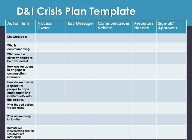 diversity action plan template - crisis action planning for diversity practitioners