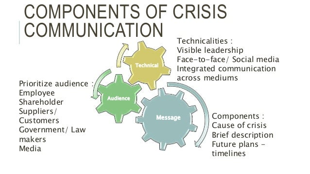 crisis communication Crisis communication consultancy – supporting organisations to prepare for and  respond to crises.