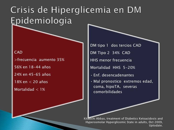 Crisis de hiperglicemia en pacientes adultos con diabetes