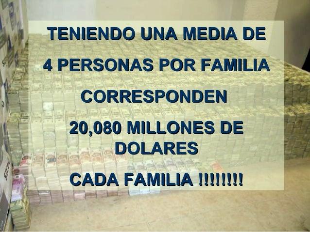 TENIENDO UNA MEDIA DETENIENDO UNA MEDIA DE 4 PERSONAS POR FAMILIA4 PERSONAS POR FAMILIA CORRESPONDENCORRESPONDEN 20,080 MI...