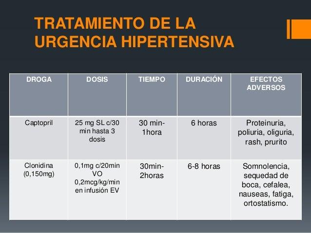 URGENCIA HIPERTENSIVA TRATAMIENTO DOWNLOAD
