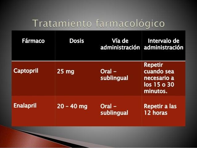 Captopril 25mg Dosis