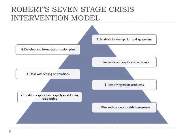 describe at least 4 stages in the development of crisis intervention