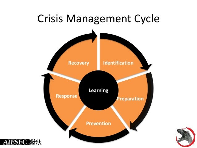 Crisis and crisis management
