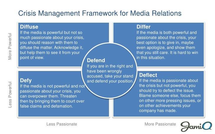 Crisis Management Framework for Media Relations                Diffuse                                                    ...