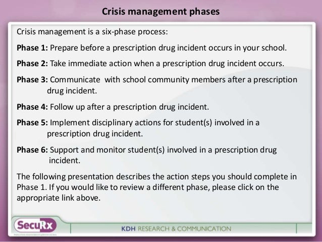 Crisis management phases  Crisis management is a six-phase process:  Phase 1: Prepare before a prescription drug incident ...