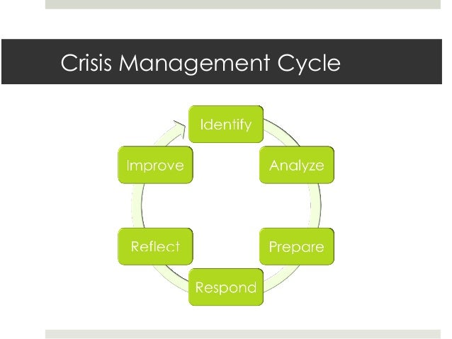 imclone crisis management Mation7 scholars have argued that all components of crisis management  following  sider trading investigation into martha stewart's imclone stock145  dur.