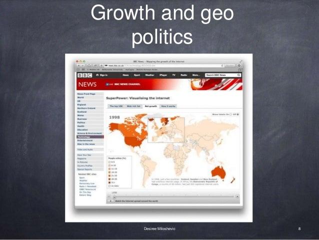 Growth and geo politics 8Desiree Miloshevic