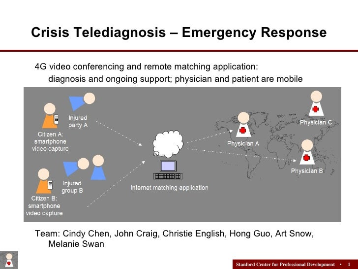 Crisis Telediagnosis – Emergency Response <ul><ul><li>4G video conferencing and remote matching application: </li></ul></u...