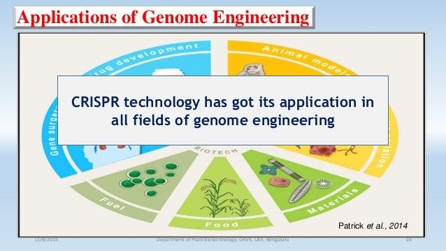 Applications of Genome Engineering 11/8/2015 Department of Plant Biotechnology, GKVK, UAS, Bengaluru 24 Patrick et al., 20...