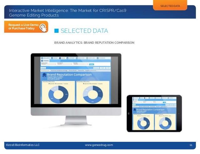 @2013 BioInformatics, LLC n www.gene2drug.com n Report #13-005 ©2016 BioInformatics LLC www.gene2drug.com 11 Interacti...