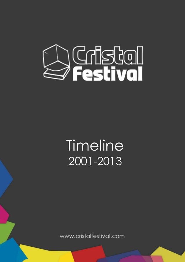 Timeline 2001-2013