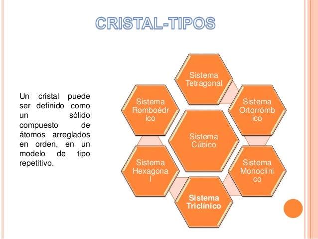 La cristalizacion - Tipos de cristales ...