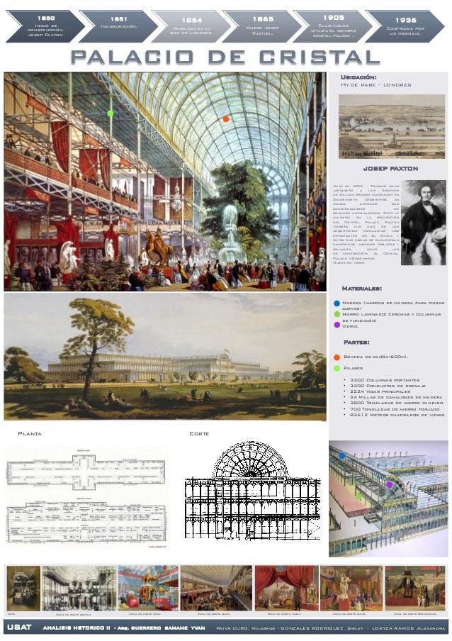 1850 Inicio de construcción- Josep Paxton. 1851 Inauguración. 1865 Muere Josep Paxton. 1854 trasladada al sur de Londres. ...