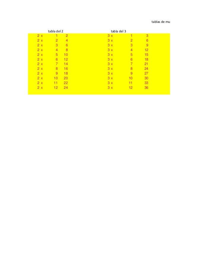 tablas de multiplicar        tabla del 2          tabla del 32   x         1      2   3   x            1    32   x        ...