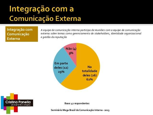 Quais são os método(s) utilizado (s) para mensurar os resultados do departamento de comunicação interna da sua empresa? (P...