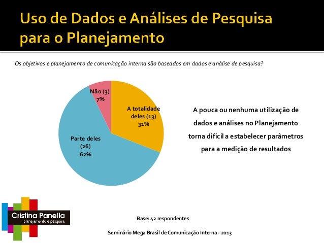 Outros Métodos 1 cit. 2,4% cada  Indicadores de Balance Scorecard / Resultados das campanhas de incentivos / Participação ...