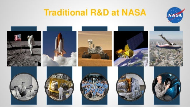 Crowdsourcing: Changing the Faces of Innovation at NASA