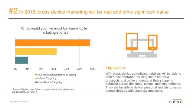 Copyright © 2015 Criteo #2 In 2015, cross-device marketing will be real and drive significant value Implication: With cros...