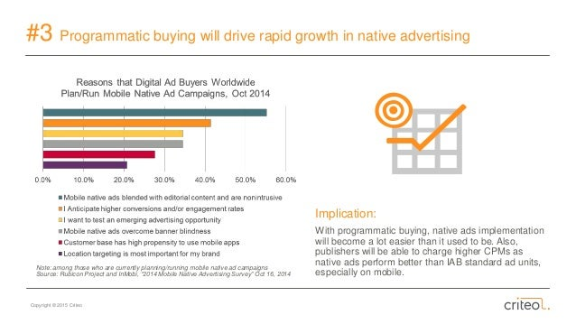 Copyright © 2015 Criteo #3 Programmatic buying will drive rapid growth in native advertising Implication: With programmati...