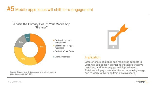 Copyright © 2015 Criteo #5 Mobile apps focus will shift to re-engagement Implication: Greater share of mobile app marketin...