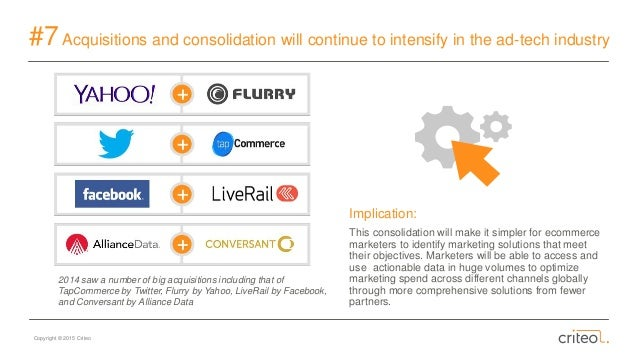 Copyright © 2015 Criteo #7Acquisitions and consolidation will continue to intensify in the ad-tech industry Implication: T...