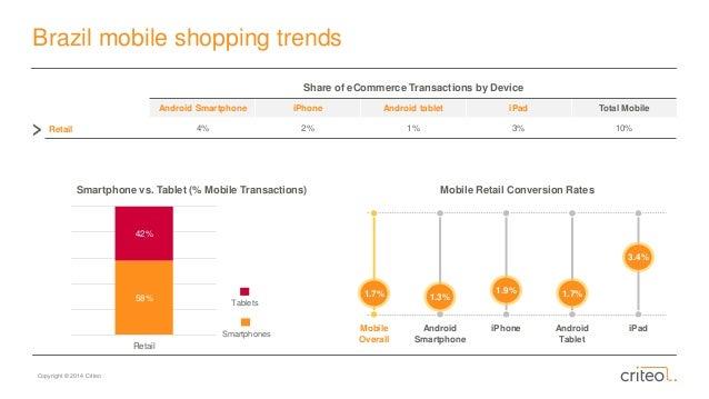 Criteo mobile commerce report Q42014