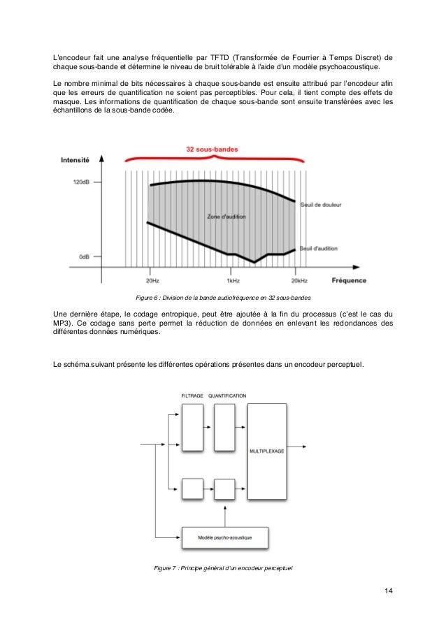 14 L'encodeur fait une analyse fréquentielle par TFTD (Transformée de Fourrier à Temps Discret) de chaque sous-bande et dé...