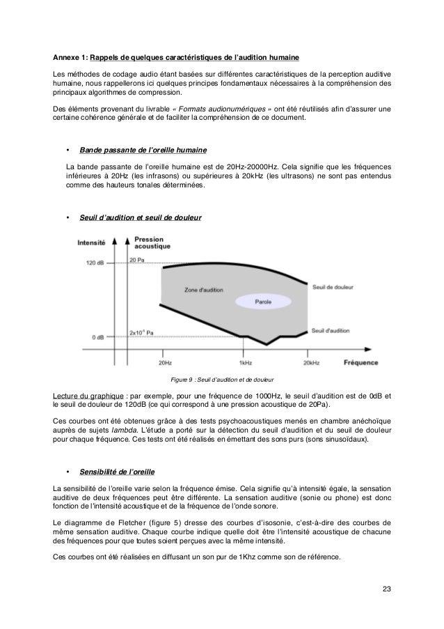 23 Annexe 1: Rappelsde quelques caractéristiques de l'audition humaine Les méthodes de codage audio étant basées sur diff...