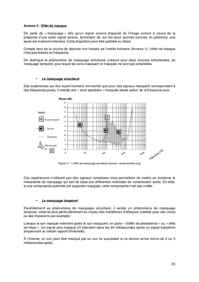 25 Annexe 2: Effet de masque On parle de «masquage» dès qu'un signal sonore disparaît de l'image sonore à cause de la p...